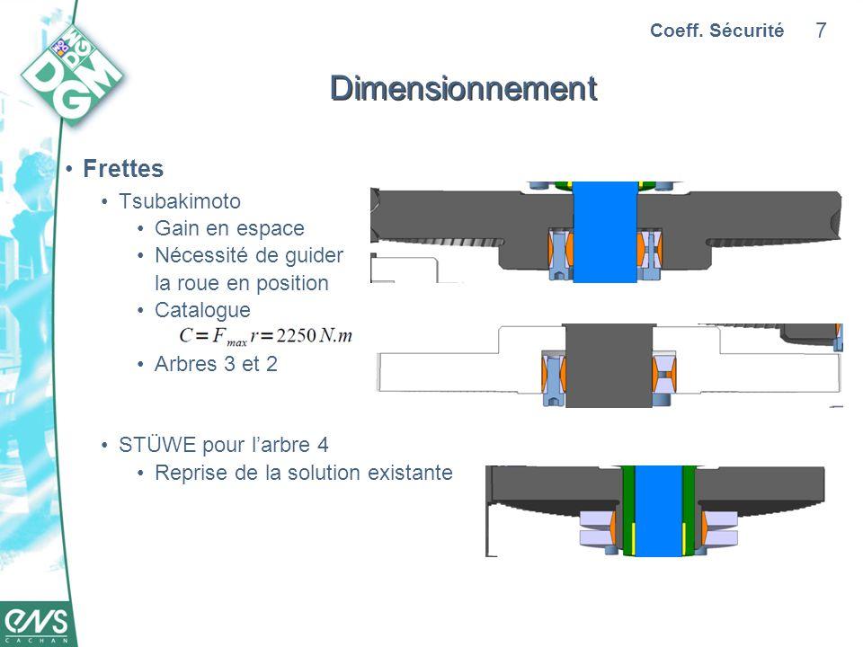 7 Dimensionnement Frettes Tsubakimoto Gain en espace Nécessité de guider la roue en position Catalogue Arbres 3 et 2 STÜWE pour larbre 4 Reprise de la solution existante Coeff.