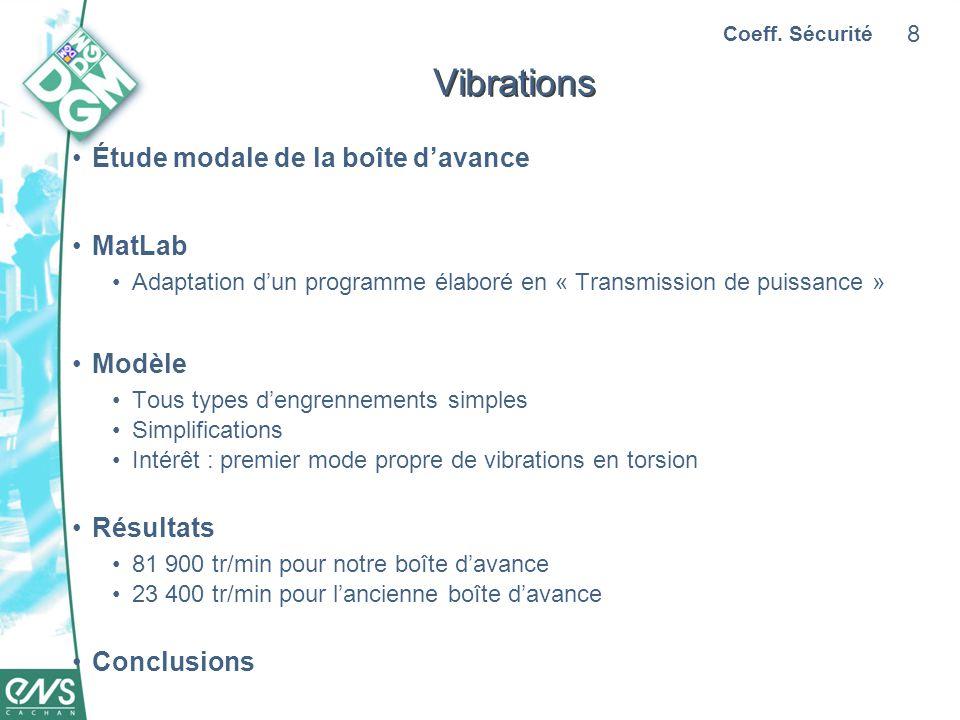 8 Vibrations Étude modale de la boîte davance MatLab Adaptation dun programme élaboré en « Transmission de puissance » Modèle Tous types dengrennement
