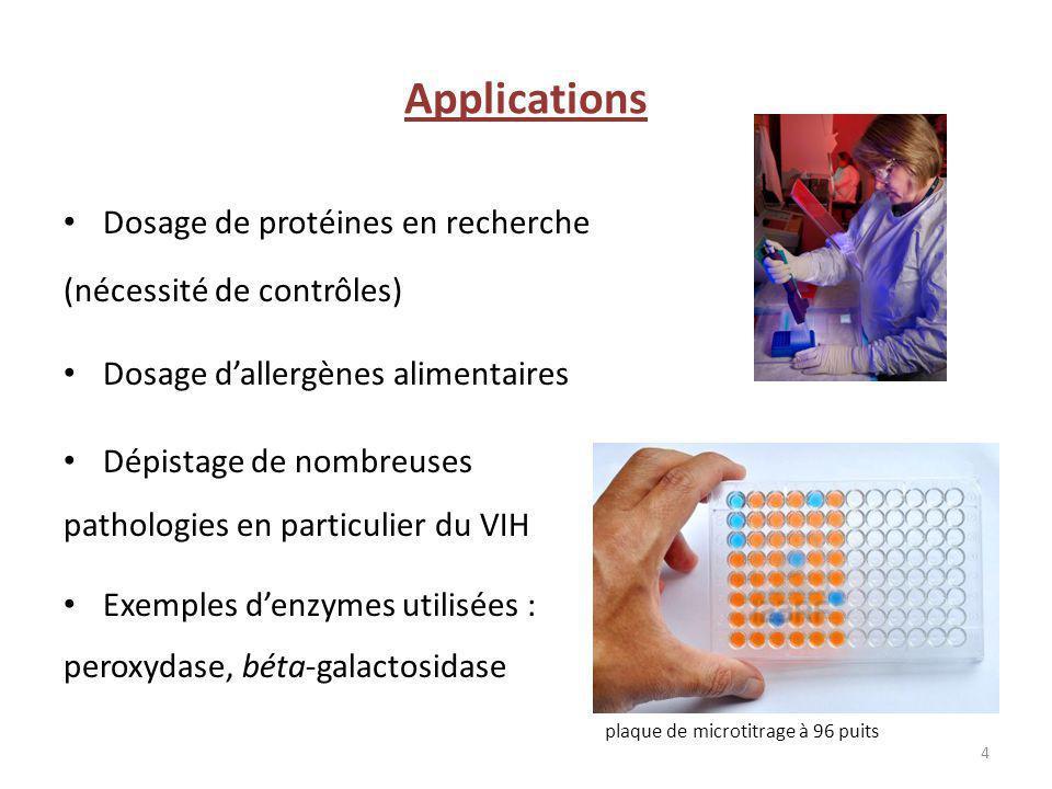 Applications Dosage de protéines en recherche (nécessité de contrôles) Dosage dallergènes alimentaires Dépistage de nombreuses pathologies en particul