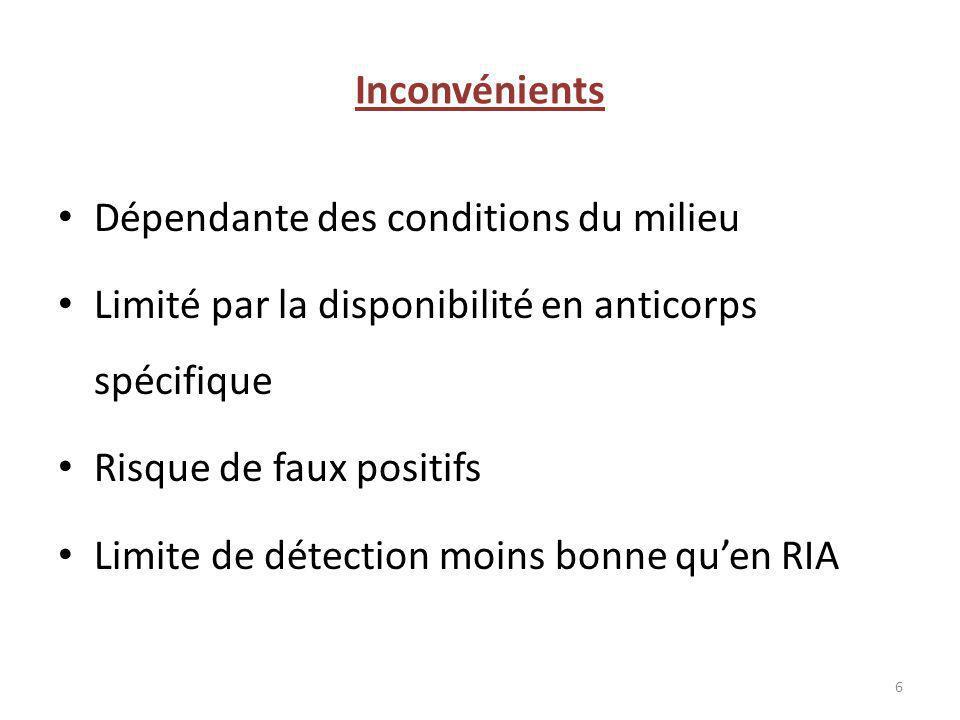 Inconvénients Dépendante des conditions du milieu Limité par la disponibilité en anticorps spécifique Risque de faux positifs Limite de détection moin