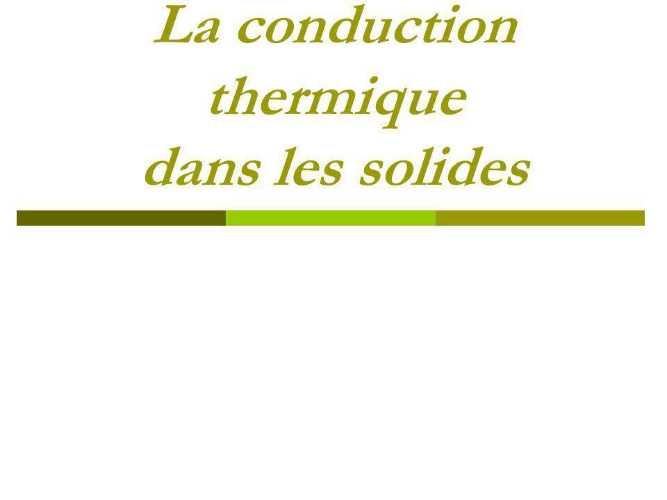 Sommaire I- Les différentes formes de transfert de chaleur II- Modélisation de la conduction thermique : la loi de Fourier III- La conduction thermique, un phénomène de diffusion
