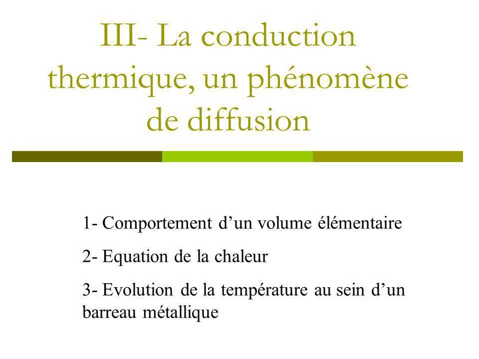 III- La conduction thermique, un phénomène de diffusion 1- Comportement dun volume élémentaire 2- Equation de la chaleur 3- Evolution de la températur
