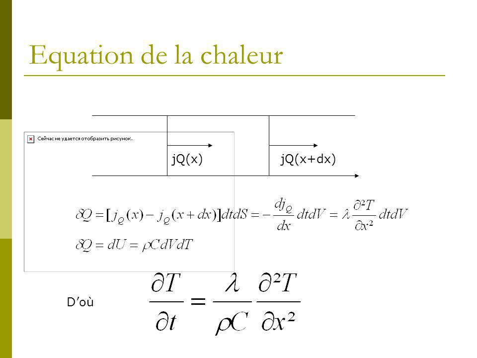 Equation de la chaleur jQ(x)jQ(x+dx) Doù