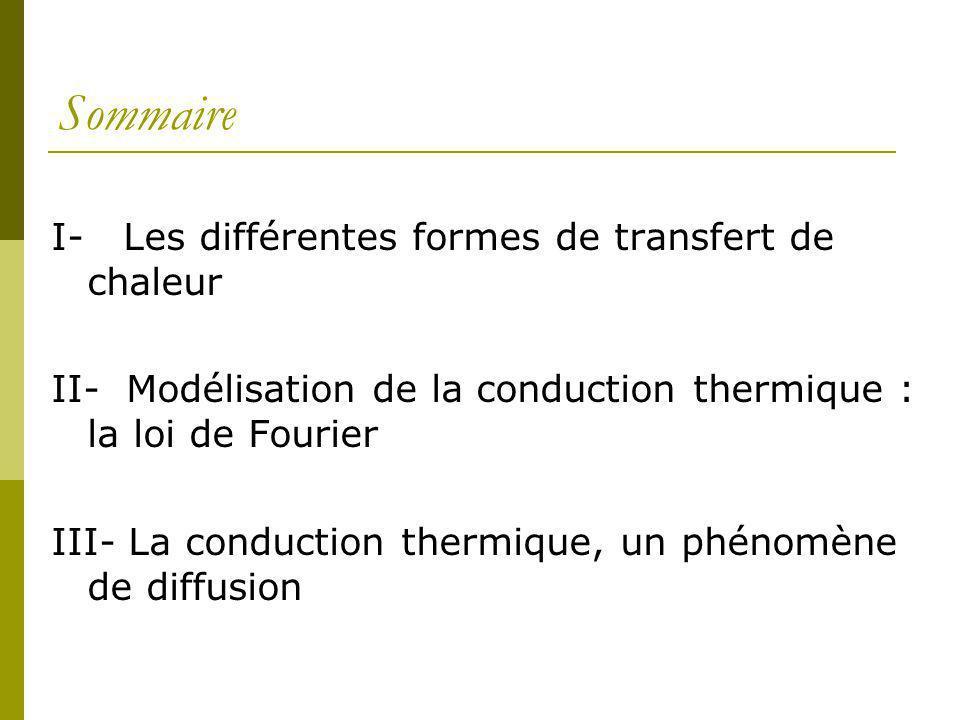 Sommaire I- Les différentes formes de transfert de chaleur II- Modélisation de la conduction thermique : la loi de Fourier III- La conduction thermiqu