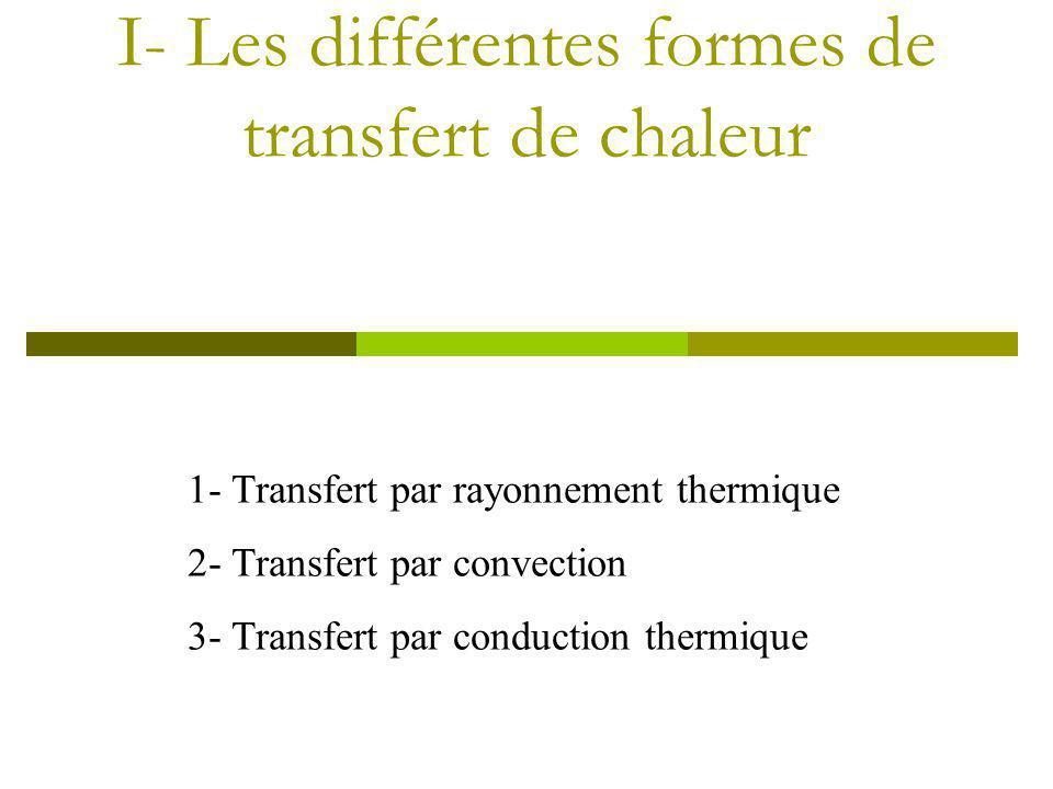 I- Les différentes formes de transfert de chaleur 1- Transfert par rayonnement thermique 2- Transfert par convection 3- Transfert par conduction therm