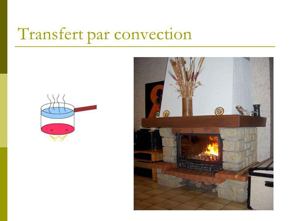 Transfert par convection