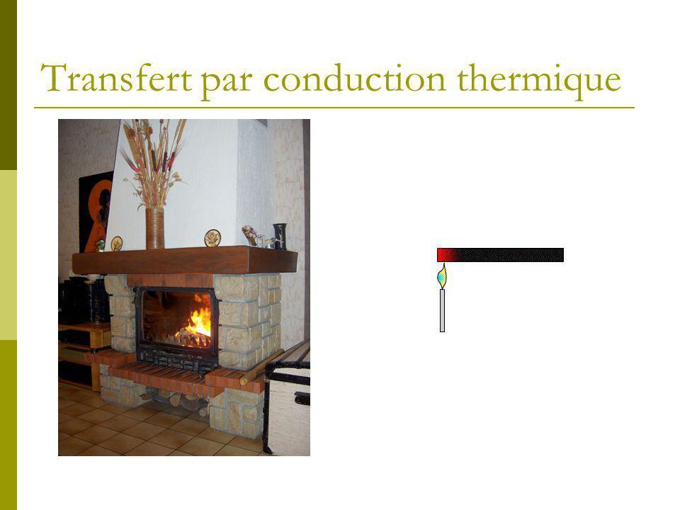 II- Modélisation de la conduction thermique : la loi de Fourier 1- La notion de chaleur 2- La loi de Fourier 3- Le coefficient de conductivité thermique