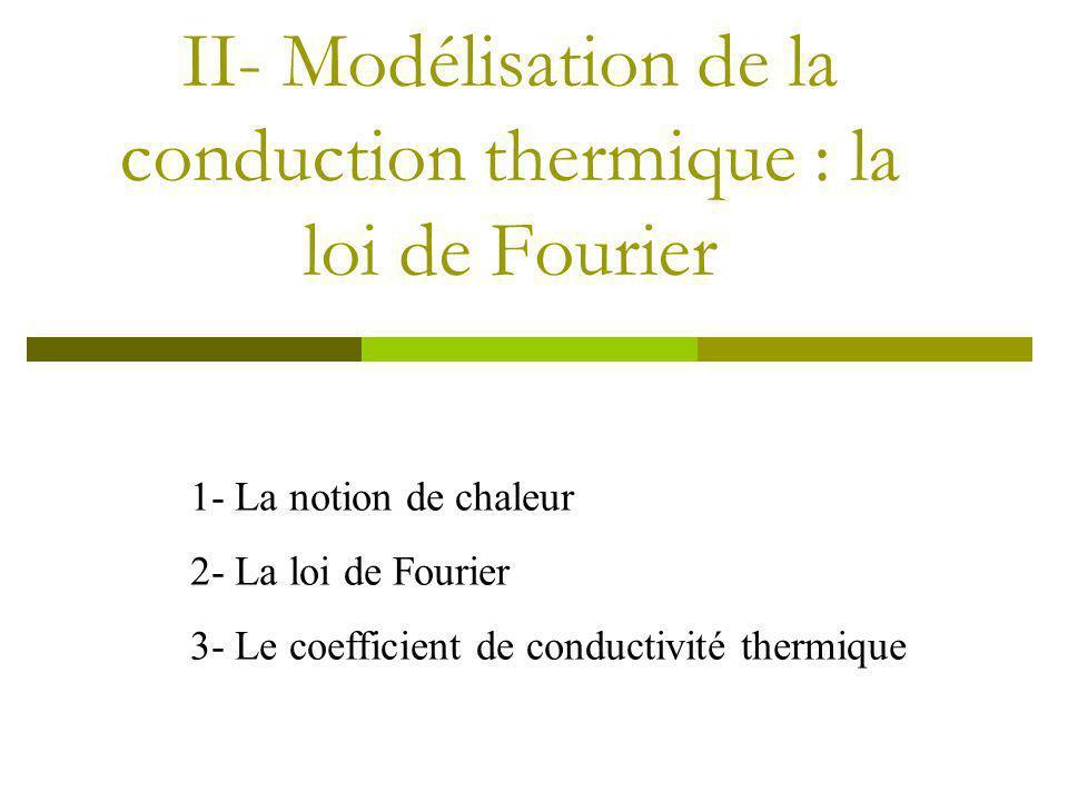 II- Modélisation de la conduction thermique : la loi de Fourier 1- La notion de chaleur 2- La loi de Fourier 3- Le coefficient de conductivité thermiq