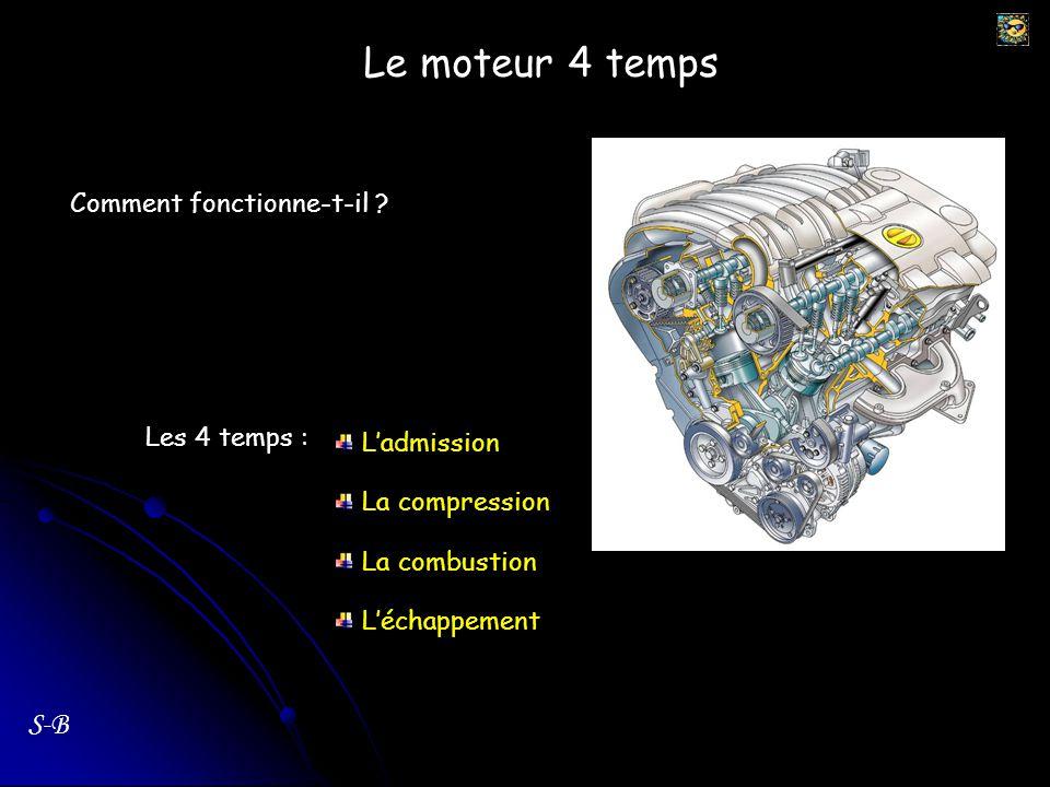 Le moteur 4 temps S-B Comment fonctionne-t-il ? Les 4 temps : Ladmission La compression La combustion Léchappement
