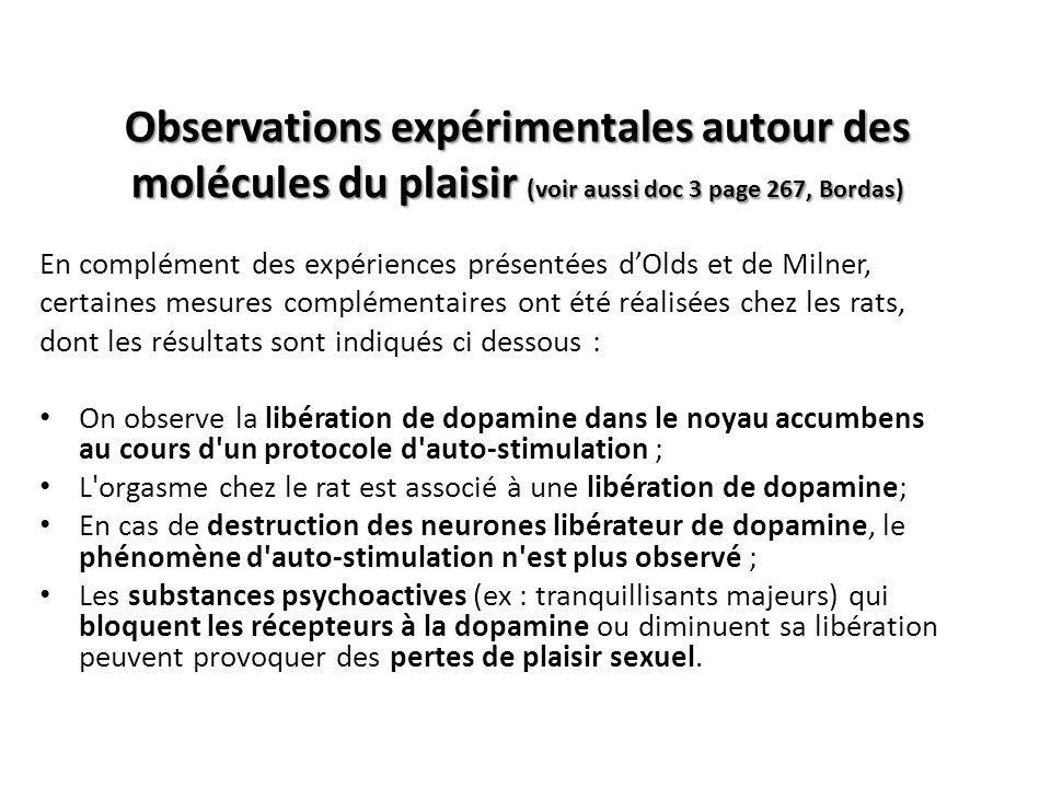 Observations expérimentales autour des molécules du plaisir (voir aussi doc 3 page 267, Bordas) En complément des expériences présentées dOlds et de M