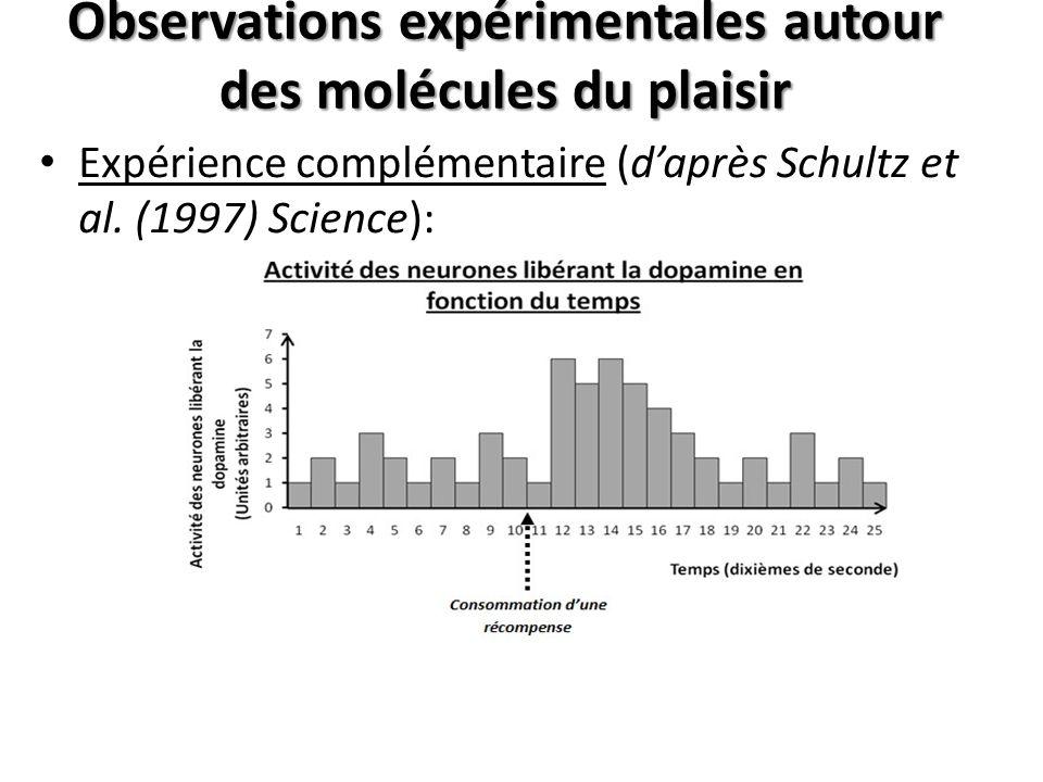 Observations expérimentales autour des molécules du plaisir Expérience complémentaire (daprès Schultz et al. (1997) Science):