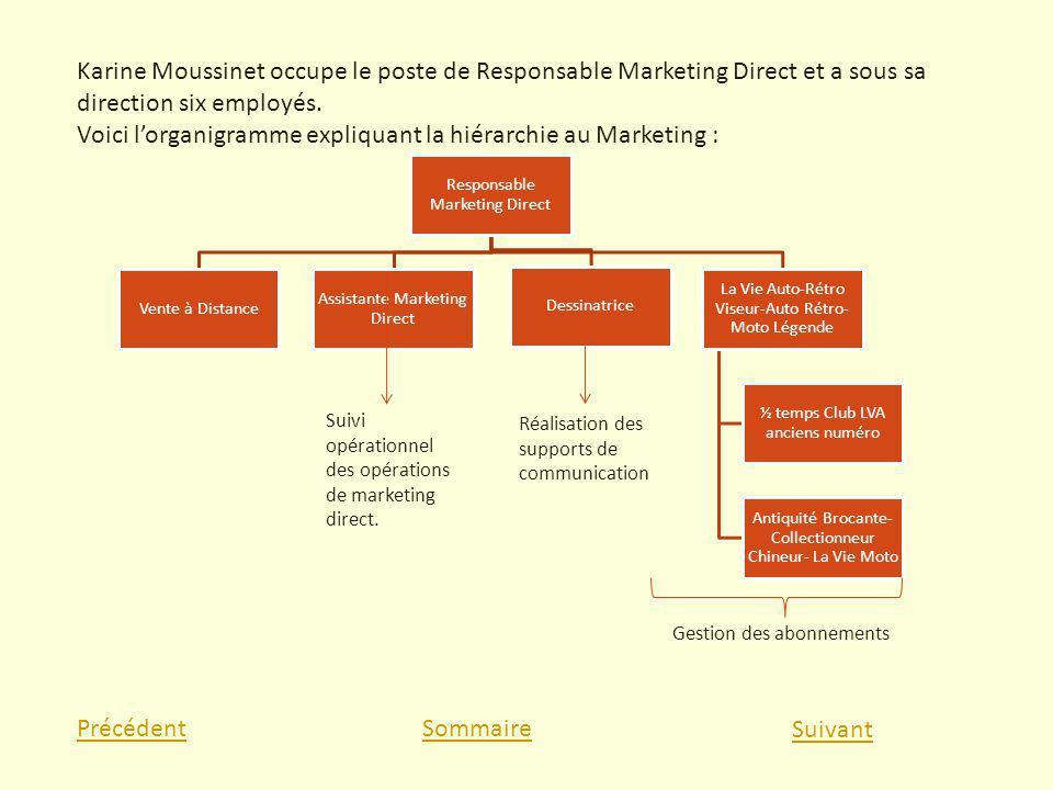 Responsable Marketing Direct Vente à Distance Assistante Marketing Direct Dessinatrice La Vie Auto-Rétro Viseur-Auto Rétro- Moto Légende ½ temps Club