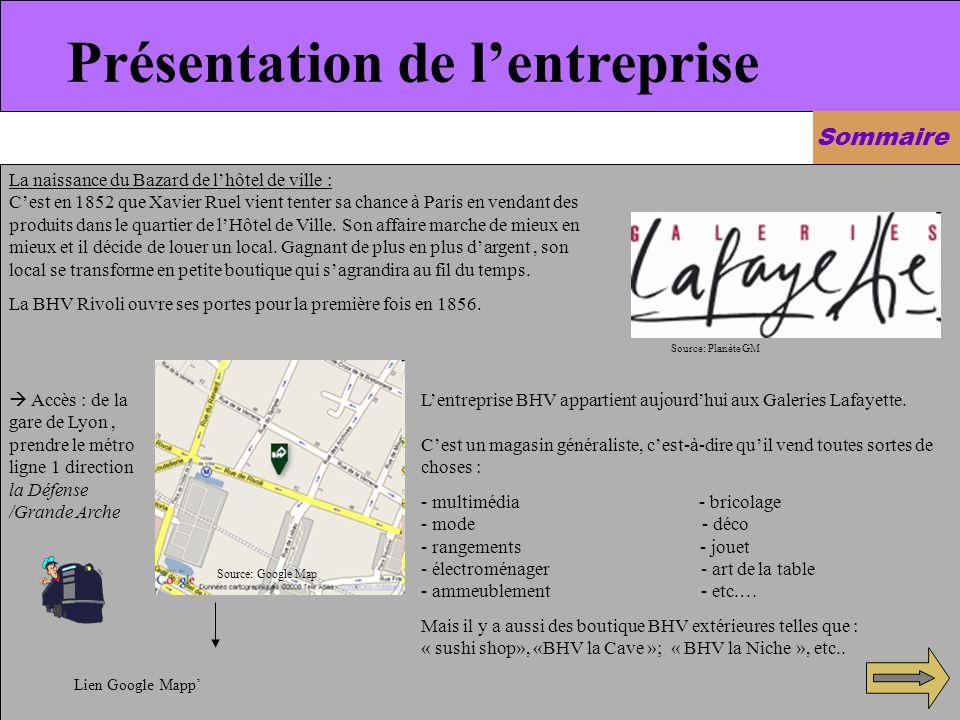 Présentation de lentreprise Sommaire Lentreprise BHV appartient aujourdhui aux Galeries Lafayette. Cest un magasin généraliste, cest-à-dire quil vend