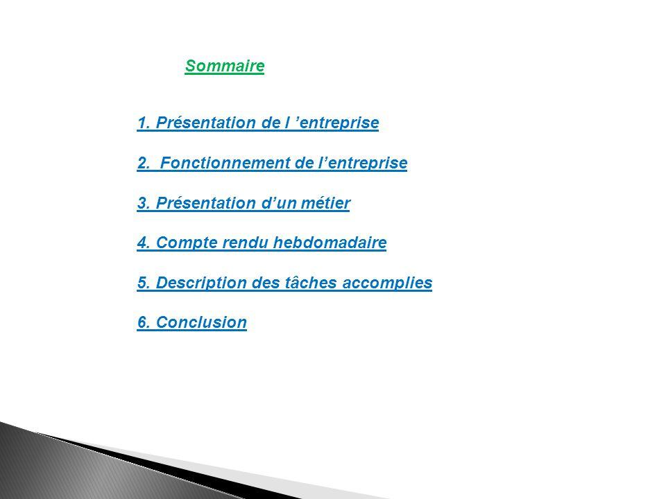 1.Présentation de l entreprise 2. Fonctionnement de lentreprise 3.