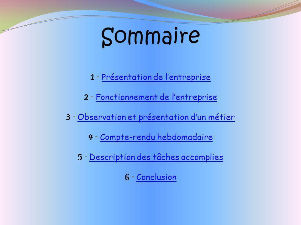 Sommaire 1 - Présentation de lentreprise Présentation de lentreprise 2 - Fonctionnement de lentreprise Fonctionnement de lentreprise 3 - Observation e
