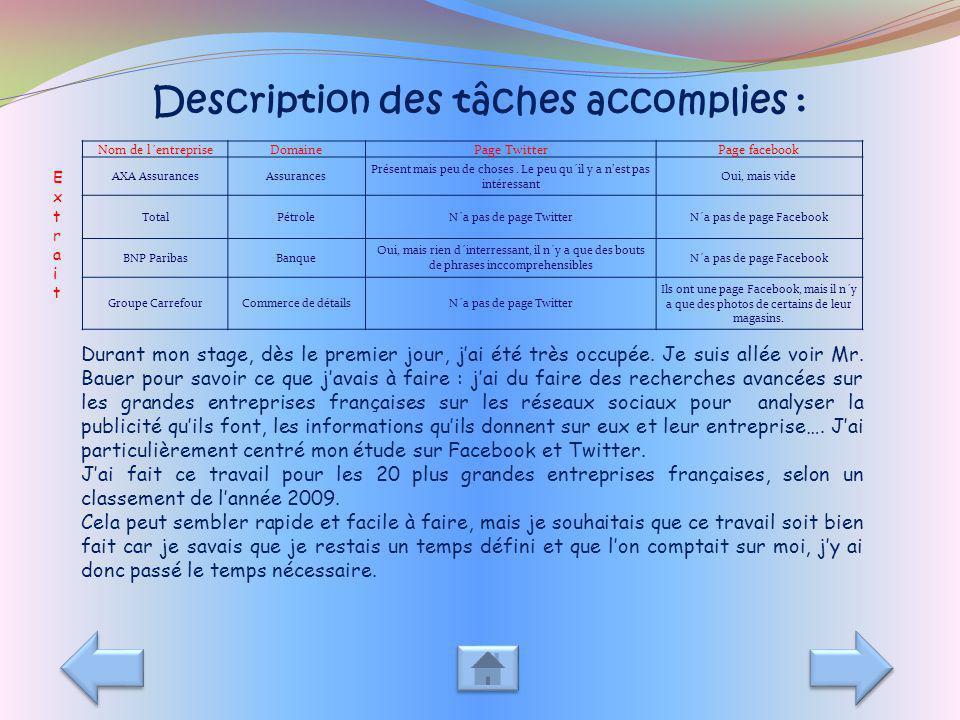Description des tâches accomplies : Nom de l´entrepriseDomainePage TwitterPage facebook AXA AssurancesAssurances Présent mais peu de choses. Le peu qu