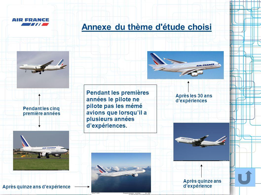 Annexe du thème d'étude choisi Pendant les premières années le pilote ne pilote pas les mémé avions que lorsquil a plusieurs années dexpériences. Pend