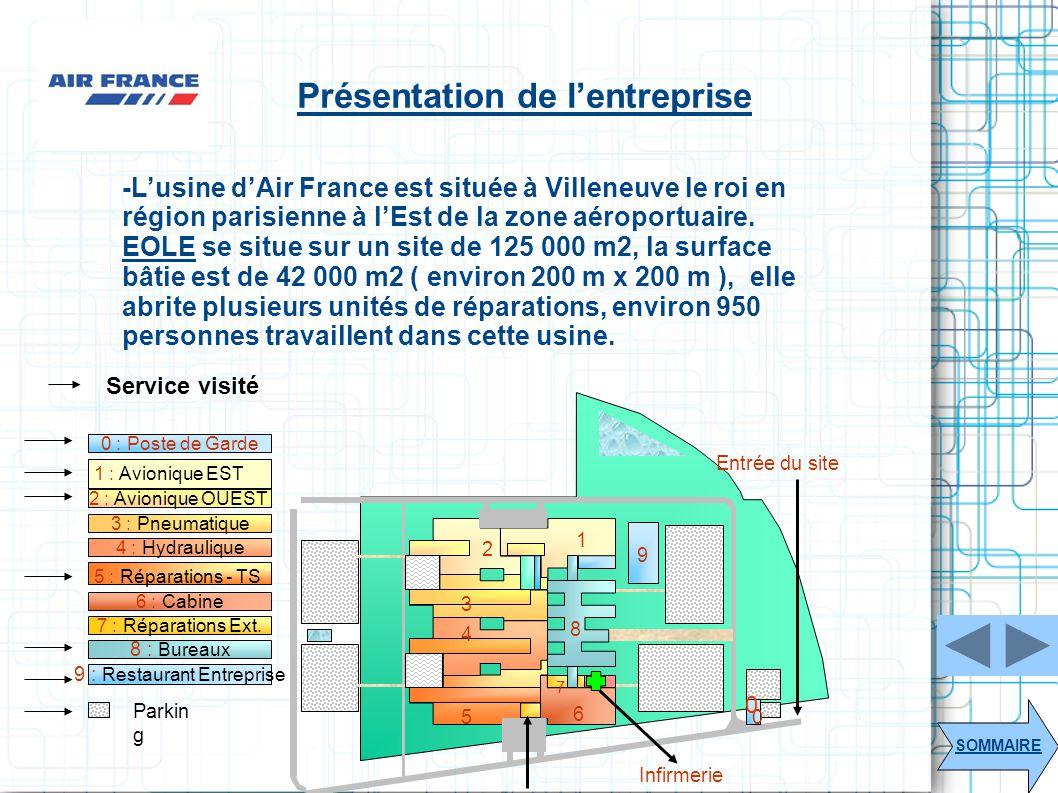 Présentation de lentreprise SOMMAIRE -Lusine dAir France est située à Villeneuve le roi en région parisienne à lEst de la zone aéroportuaire. EOLE se
