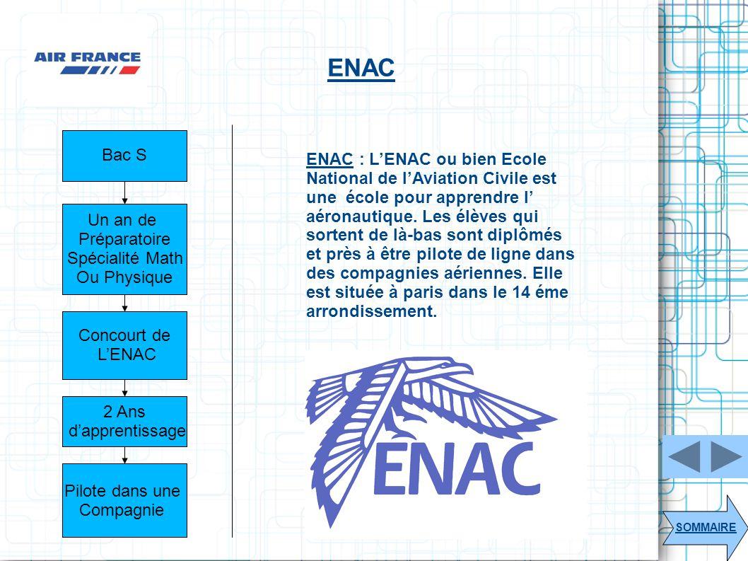 SOMMAIRE ENAC Bac S Un an de Préparatoire Spécialité Math Ou Physique Concourt de LENAC 2 Ans dapprentissage Pilote dans une Compagnie ENAC : LENAC ou