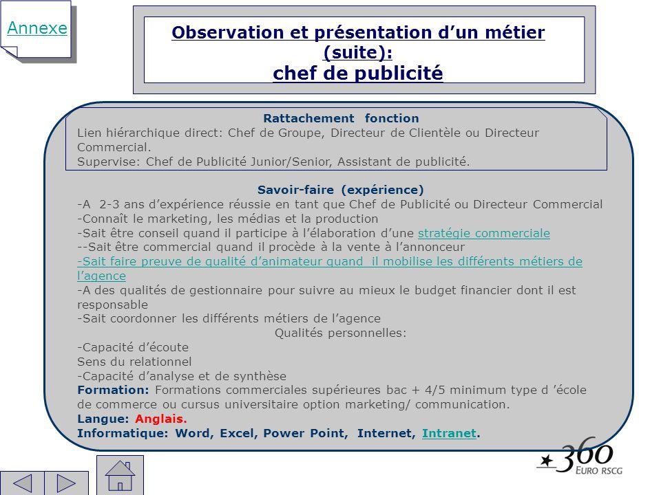 Annexe Observation et présentation dun métier (suite): chef de publicité Rattachement fonction Lien hiérarchique direct: Chef de Groupe, Directeur de