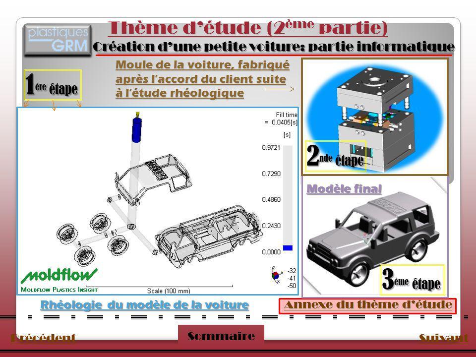 PrécédentSuivant Sommaire Annexe du thème détude Annexe du thème détude Thème détude (2 ème partie) Rhéologie du modèle de la voiture Modèle final Mou