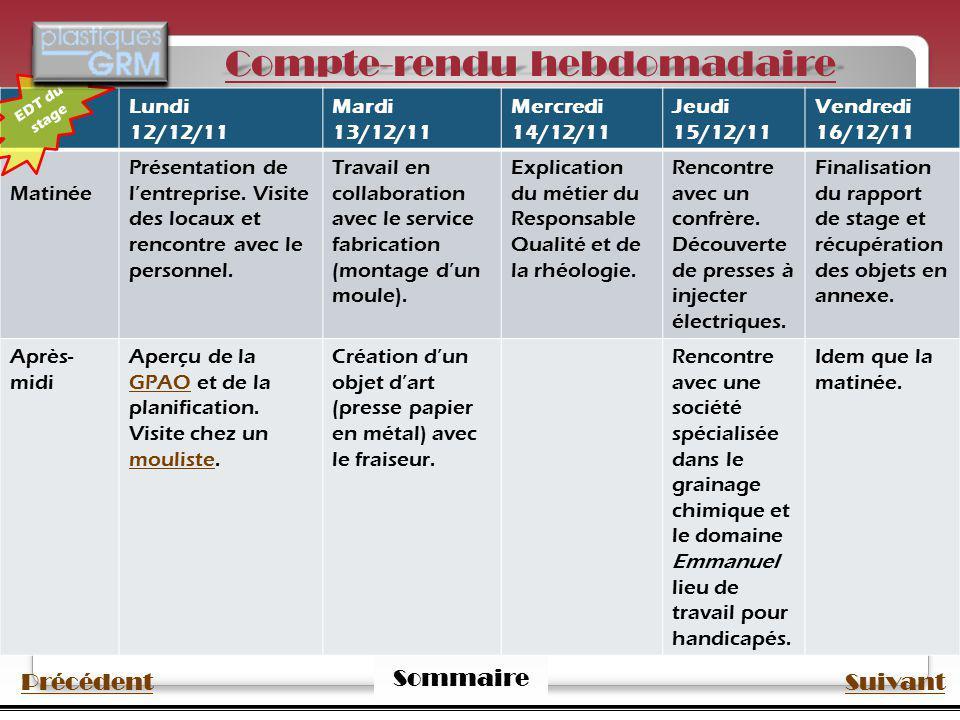 PrécédentSuivant Sommaire Compte-rendu hebdomadaire Lundi 12/12/11 Mardi 13/12/11 Mercredi 14/12/11 Jeudi 15/12/11 Vendredi 16/12/11 Matinée Présentat