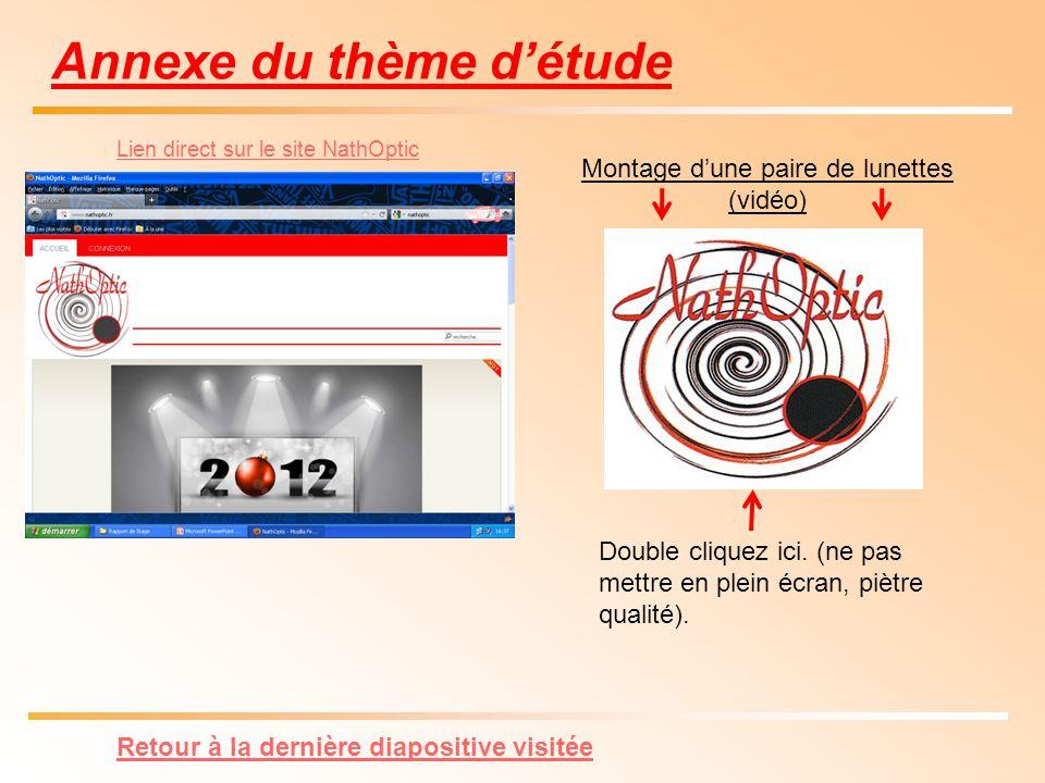 Retour à la dernière diapositive visitée Annexe du thème détude Lien direct sur le site NathOptic Montage dune paire de lunettes (vidéo) Double clique