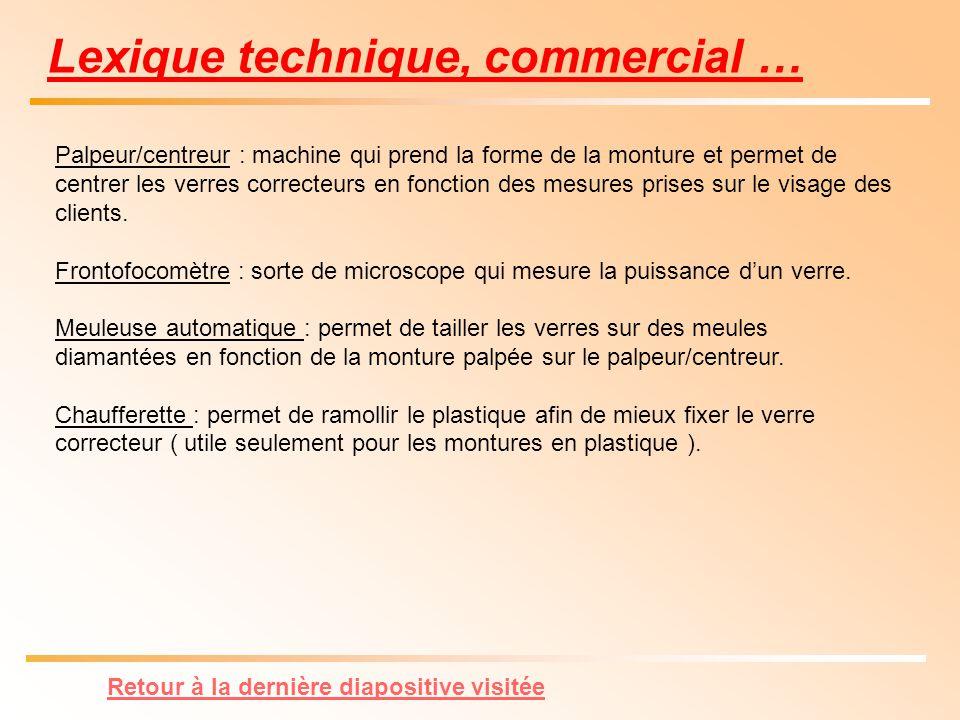 Retour à la dernière diapositive visitée Lexique technique, commercial … Palpeur/centreur : machine qui prend la forme de la monture et permet de cent