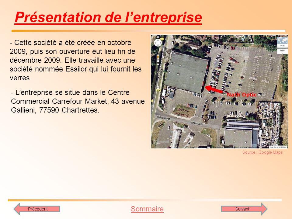 Sommaire PrécédentSuivant Présentation de lentreprise Source : Google Maps - Lentreprise se situe dans le Centre Commercial Carrefour Market, 43 avenu
