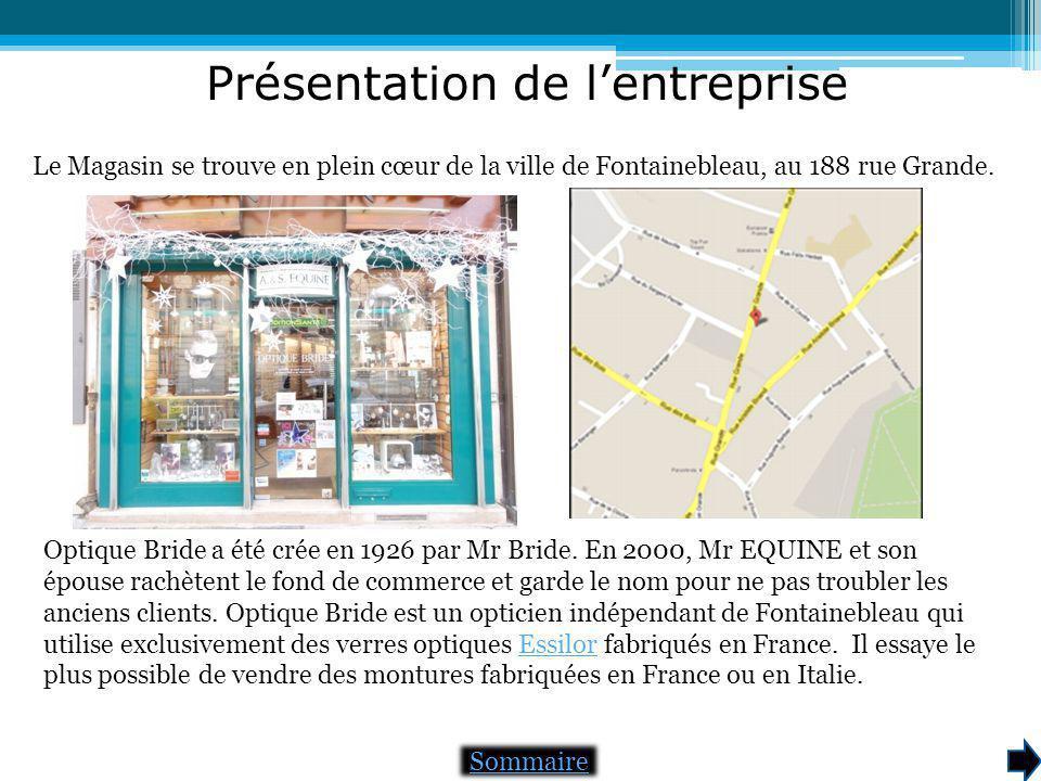 Présentation de lentreprise Sommaire Le Magasin se trouve en plein cœur de la ville de Fontainebleau, au 188 rue Grande.