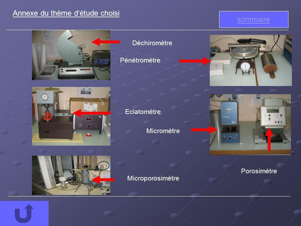 Déchiromètre Pénétromètre Eclatomètre Micromètre Microporosimètre Porosimètre Annexe du thème détude choisi sommaire