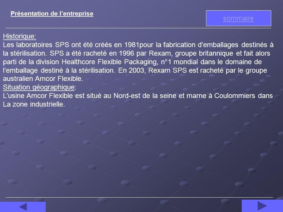 sommaire Présentation de lentreprise Historique: Les laboratoires SPS ont été créés en 1981pour la fabrication demballages destinés à la stérilisation