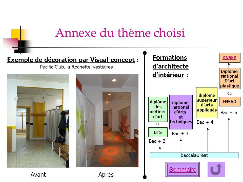 Sommaire Annexe du thème choisi Exemple de décoration par Visual concept : Pacific Club, la Rochette, vestiaires Avant Après Formations darchitecte di