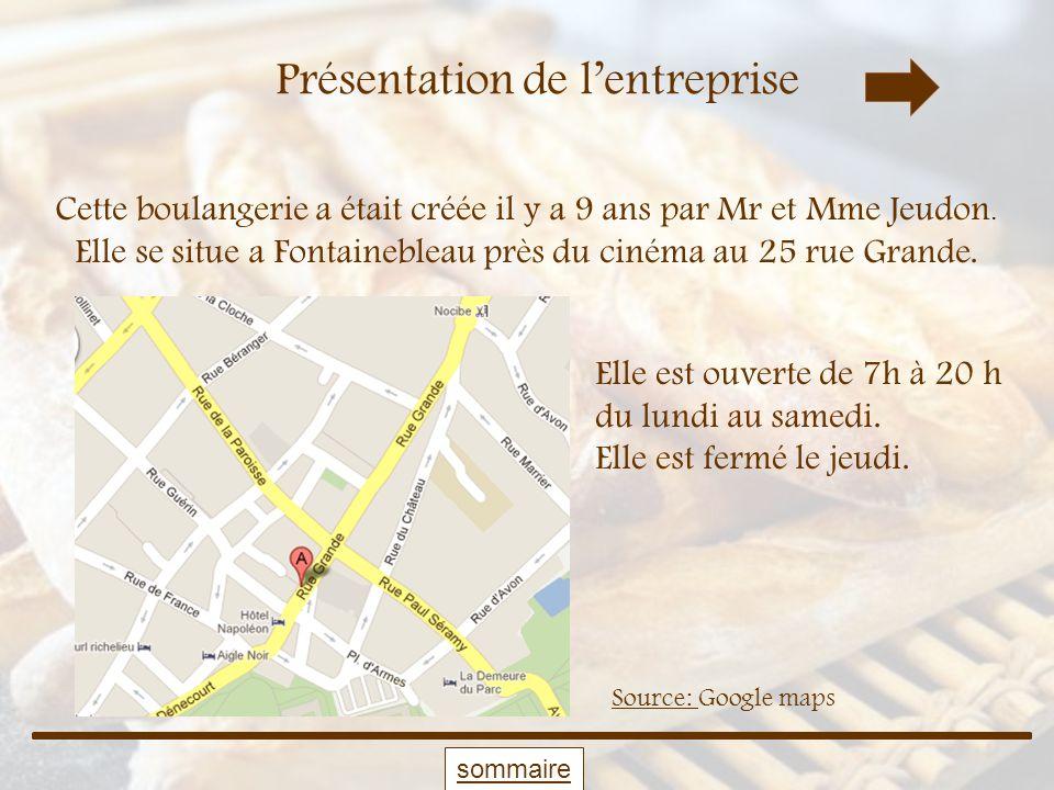 Présentation de lentreprise Cette boulangerie a était créée il y a 9 ans par Mr et Mme Jeudon. Elle se situe a Fontainebleau près du cinéma au 25 rue