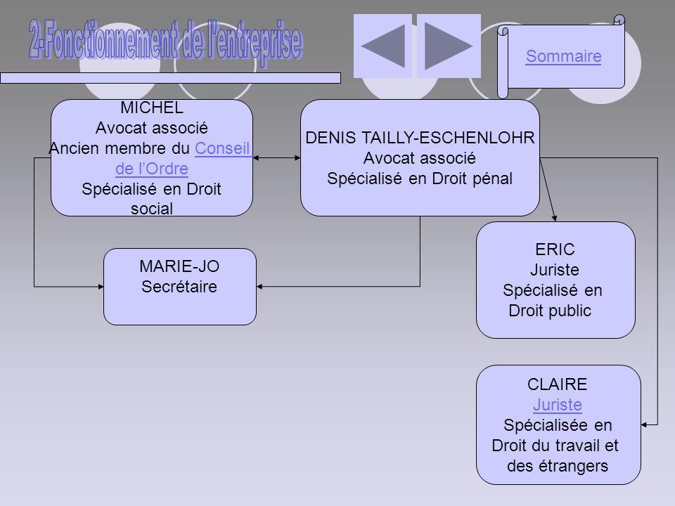 MARIE-JO Secrétaire CLAIRE Juriste Spécialisée en Droit du travail et des étrangers ERIC Juriste Spécialisé en Droit public DENIS TAILLY-ESCHENLOHR Av