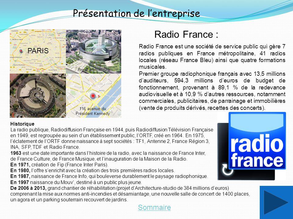 Sommaire Présentation de lentreprise Radio France est une société de service public qui gère 7 radios publiques en France métropolitaine, 41 radios lo