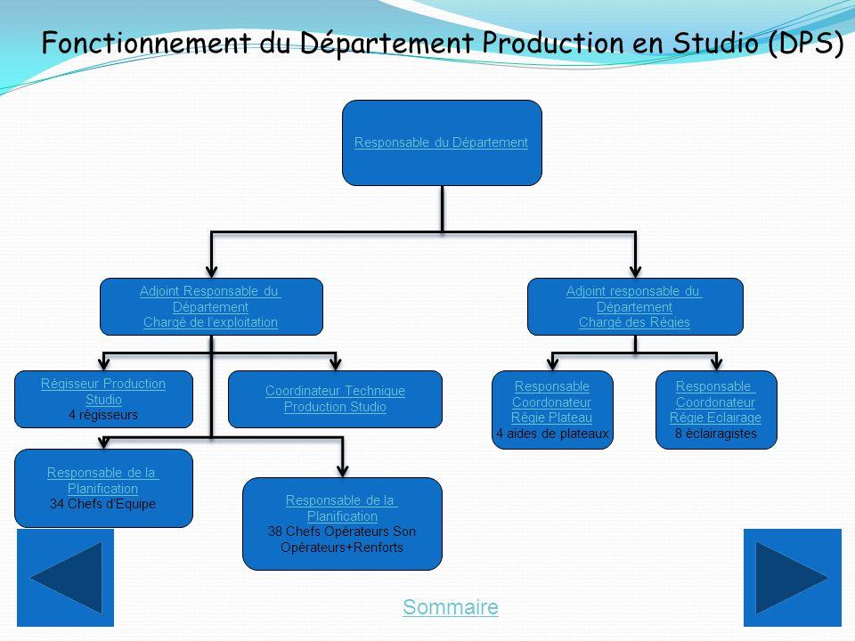 Sommaire Fonctionnement du Département Production en Studio (DPS) Responsable du Département Responsable de la Planification 38 Chefs Opérateurs Son O