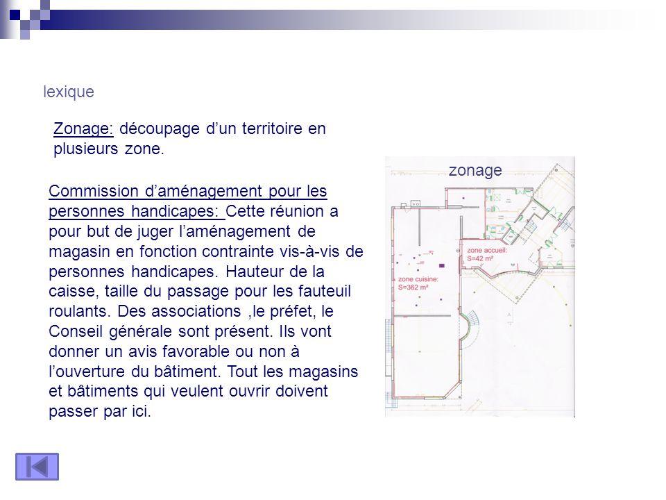 lexique Commission daménagement pour les personnes handicapes: Cette réunion a pour but de juger laménagement de magasin en fonction contrainte vis-à-