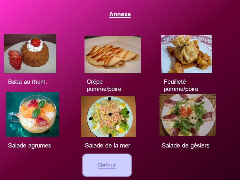 Retour Annexe Baba au rhum.Crêpe pomme/poire Feuilleté pomme/poire Salade agrumesSalade de la merSalade de gésiers