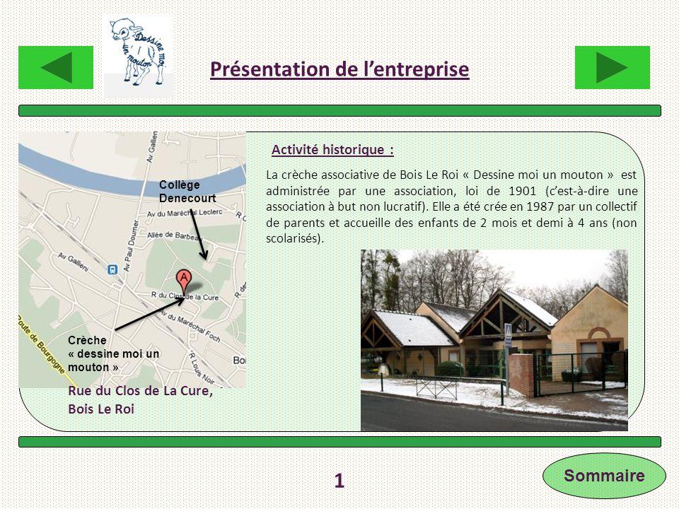 Présentation de lentreprise 1 Collège Denecourt Crèche « dessine moi un mouton » La crèche associative de Bois Le Roi « Dessine moi un mouton » est ad