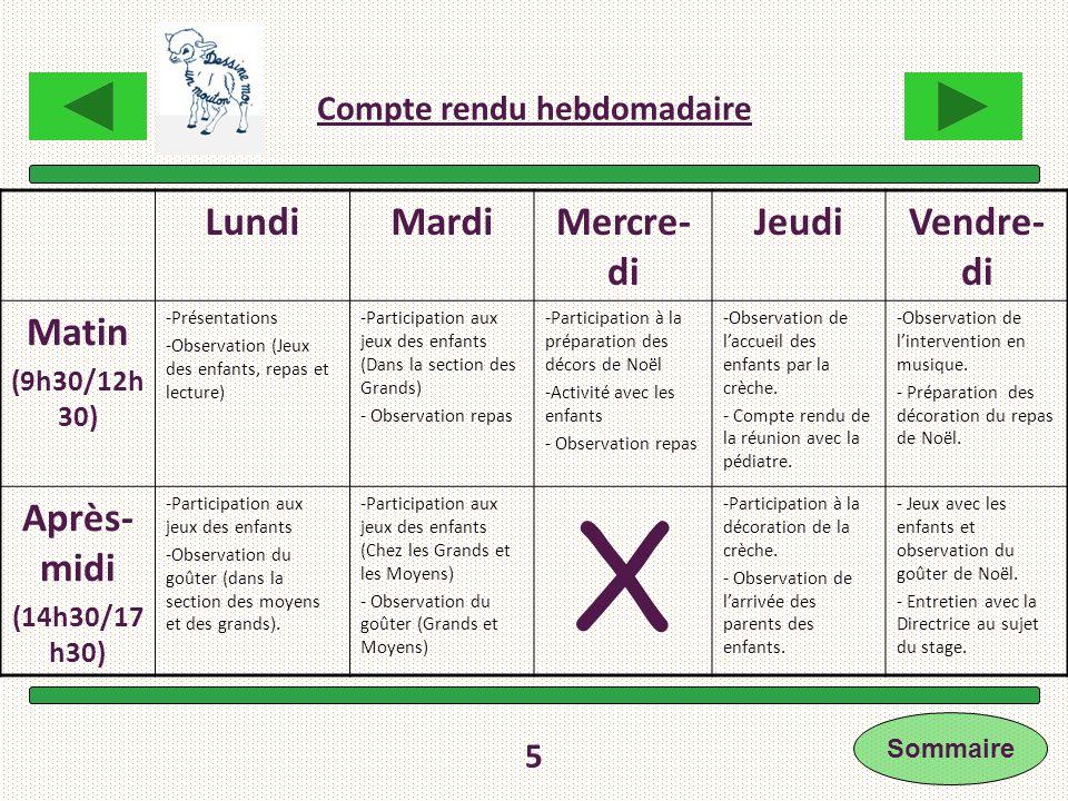 Compte rendu hebdomadaire 5 LundiMardiMercre- di JeudiVendre- di Matin (9h30/12h 30) -Présentations -Observation (Jeux des enfants, repas et lecture)