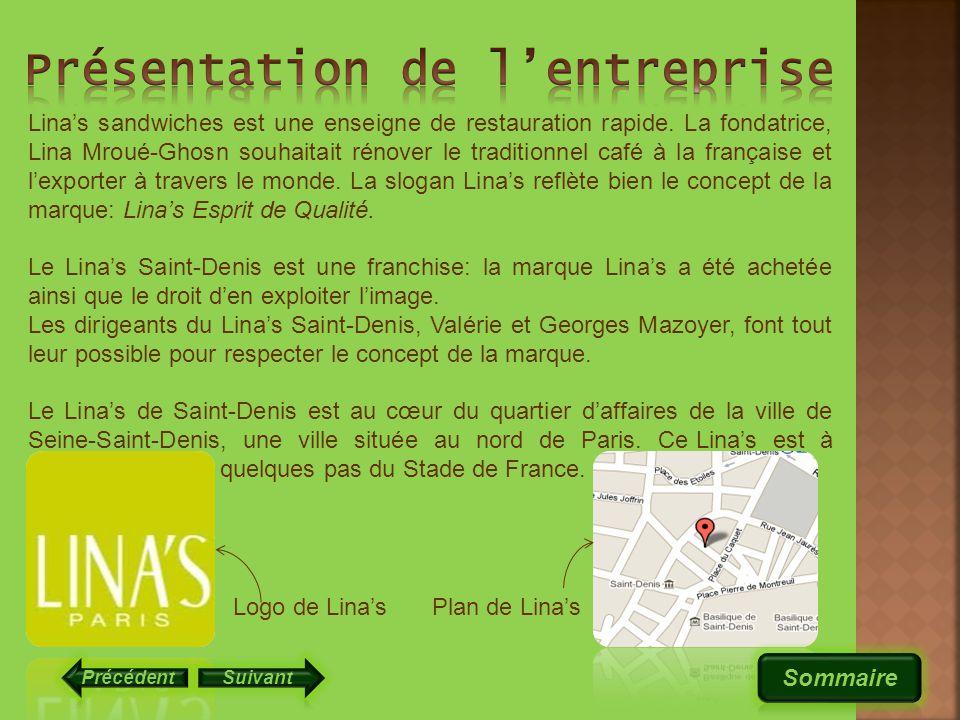 Linas sandwiches est une enseigne de restauration rapide. La fondatrice, Lina Mroué-Ghosn souhaitait rénover le traditionnel café à la française et le