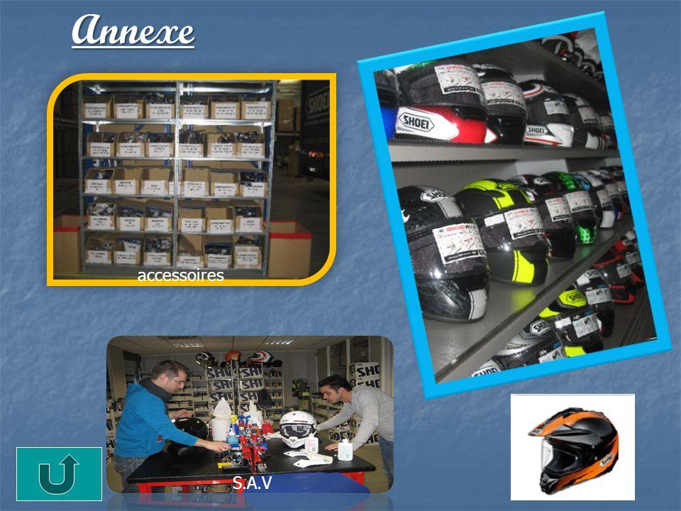 Annexe accessoires S.A.V