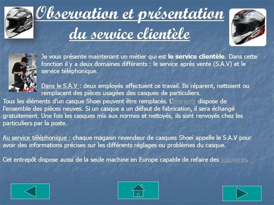 Observation et présentation du service clientèle Je vous présente maintenant un métier qui est le service clientèle. Dans cette fonction il y a deux d