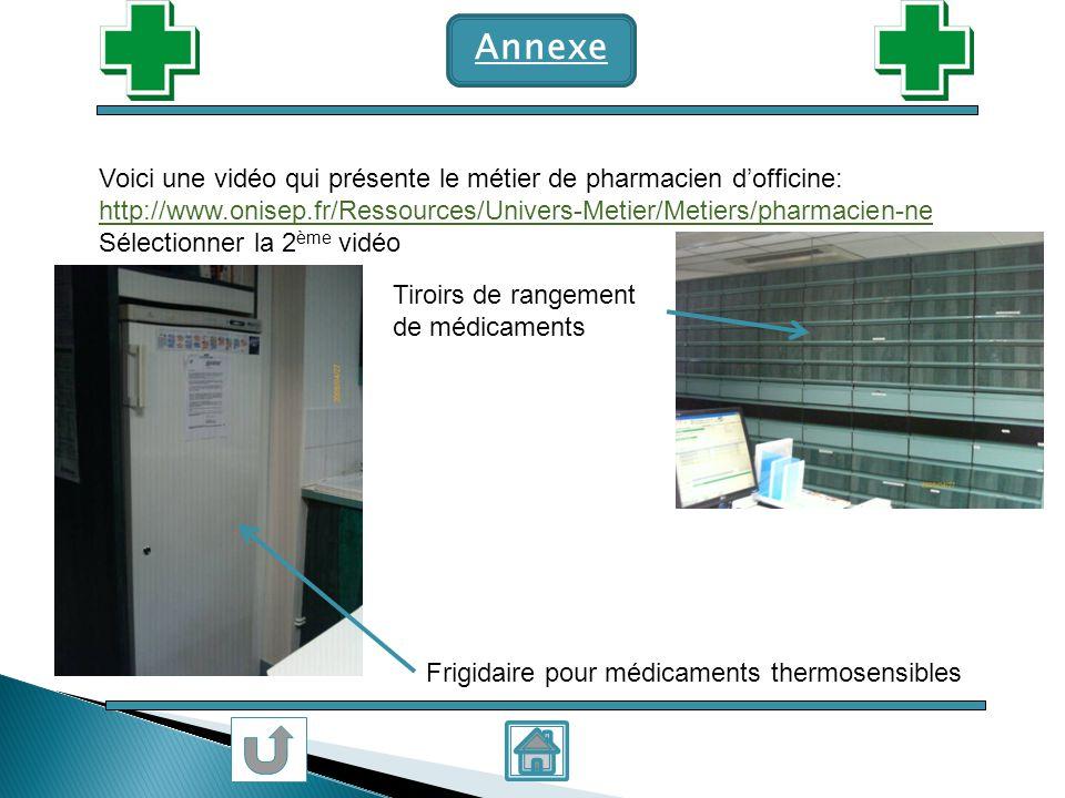 Annexe Voici une vidéo qui présente le métier de pharmacien dofficine: http://www.onisep.fr/Ressources/Univers-Metier/Metiers/pharmacien-ne Sélectionn