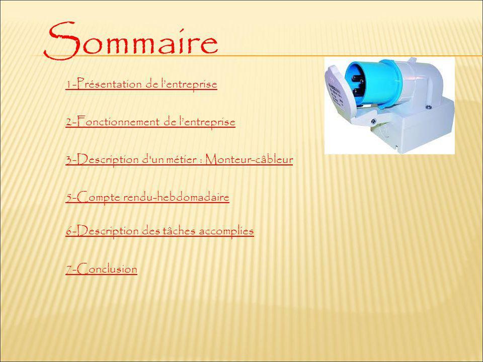Sommaire 1-Présentation de lentreprise 3-Description d'un métier : Monteur-câbleur 7-Conclusion 2-Fonctionnement de lentreprise 5-Compte rendu-hebdoma