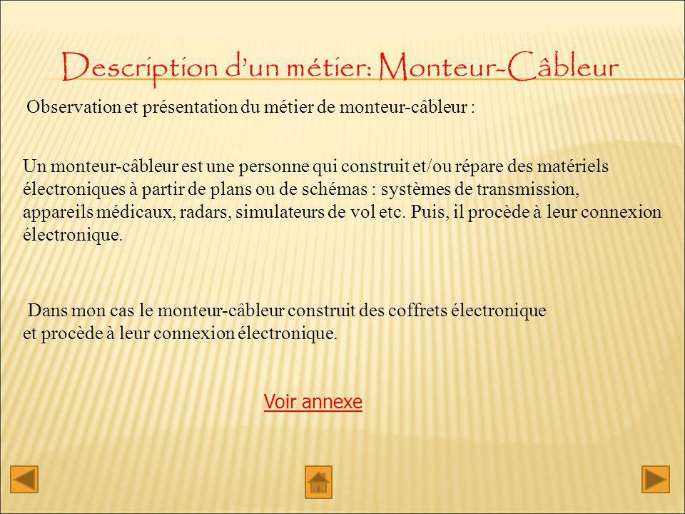 Description dun métier: Monteur-Câbleur Observation et présentation du métier de monteur-câbleur : Voir annexe Un monteur-câbleur est une personne qui