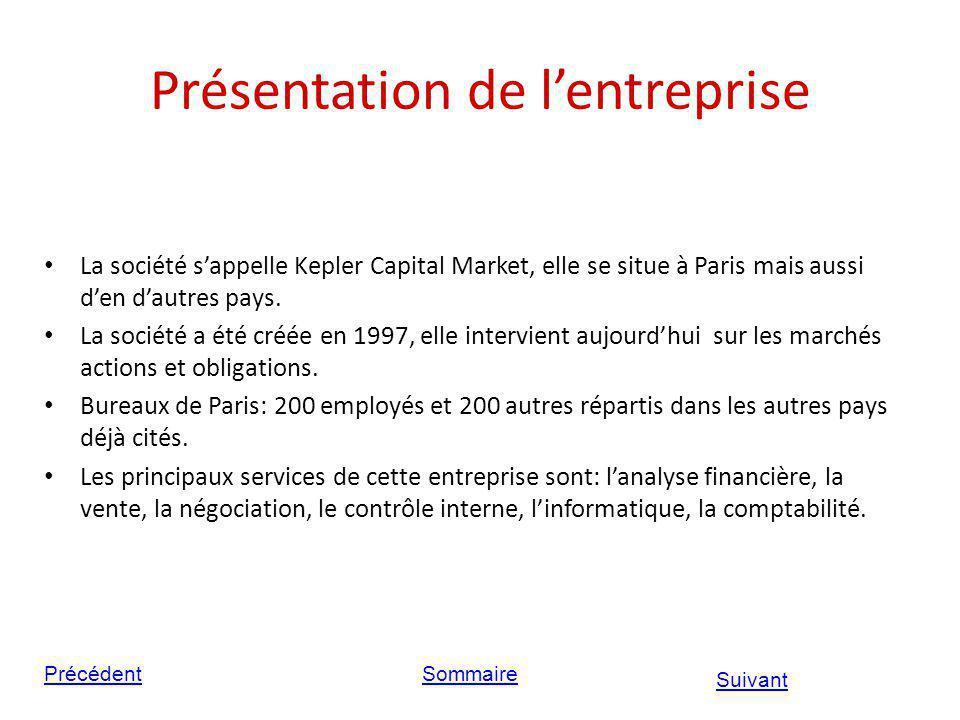 Présentation de lentreprise La société sappelle Kepler Capital Market, elle se situe à Paris mais aussi den dautres pays. La société a été créée en 19
