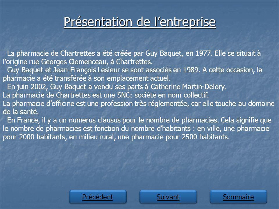Présentation de lentreprise Sommaire Suivant Précédent La pharmacie de Chartrettes a été créée par Guy Baquet, en 1977. Elle se situait à lorigine rue
