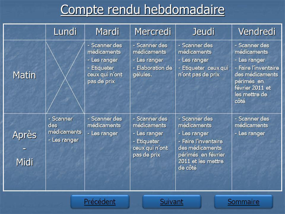 LundiMardiMercrediJeudiVendrediMatin - Scanner des médicaments - Les ranger - Etiqueter ceux qui nont pas de prix - Scanner des médicaments - Les ranger - Elaboration de gélules.